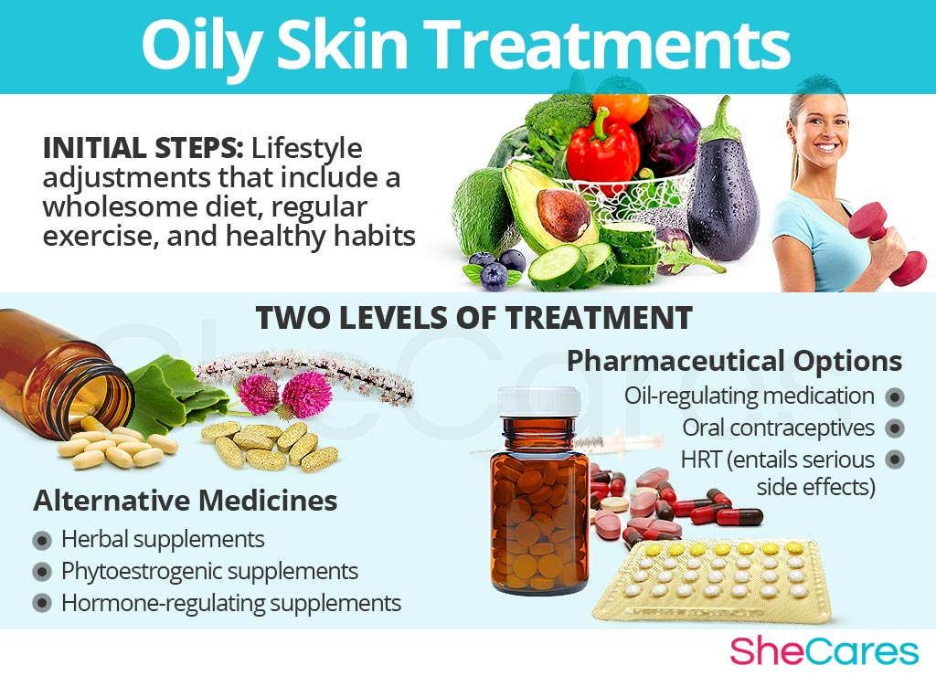 Oily Skin Treatments
