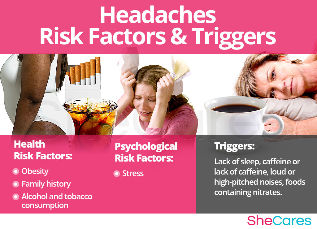 Headaches - Risk Factors and Triggers