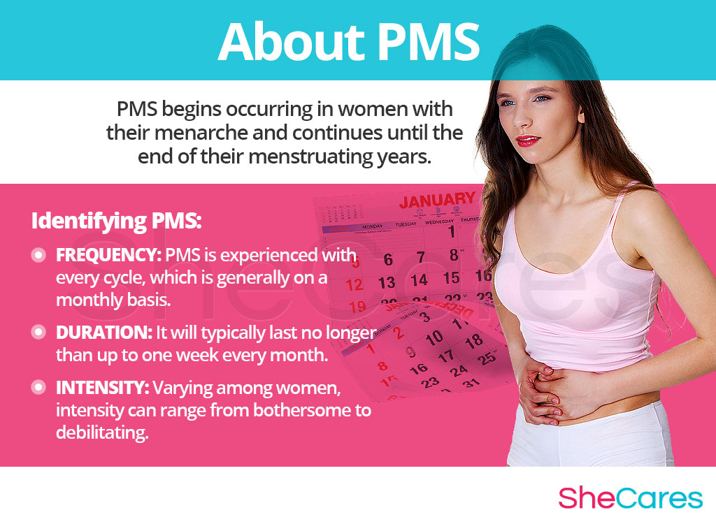 About PMS