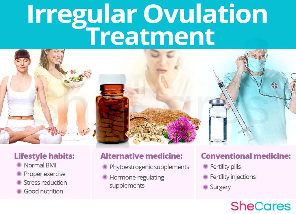 Treatment for irregular ovulation