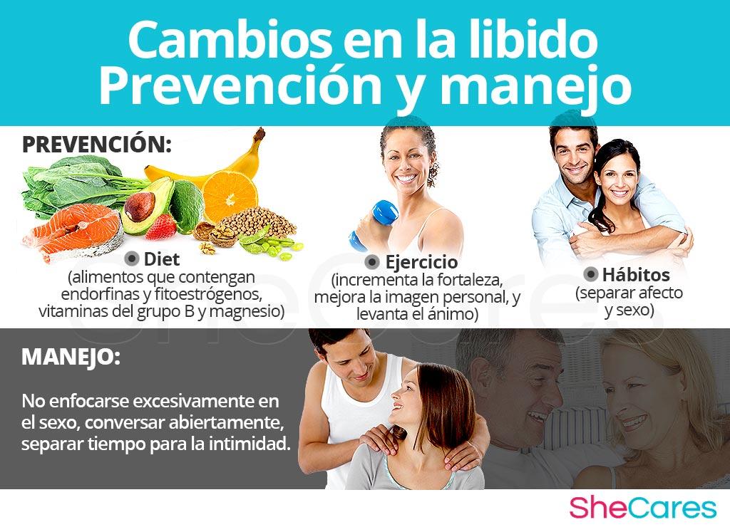 Cambios en la libido - Prevención y manejo