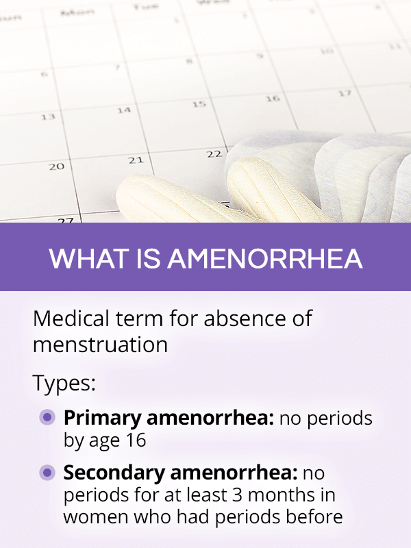 What is amenorrhea