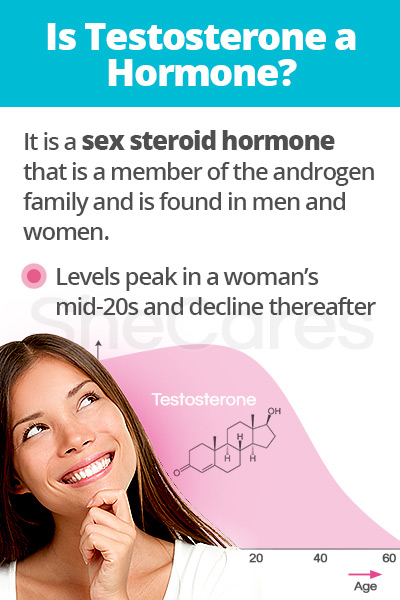 Is testosterone a hormone
