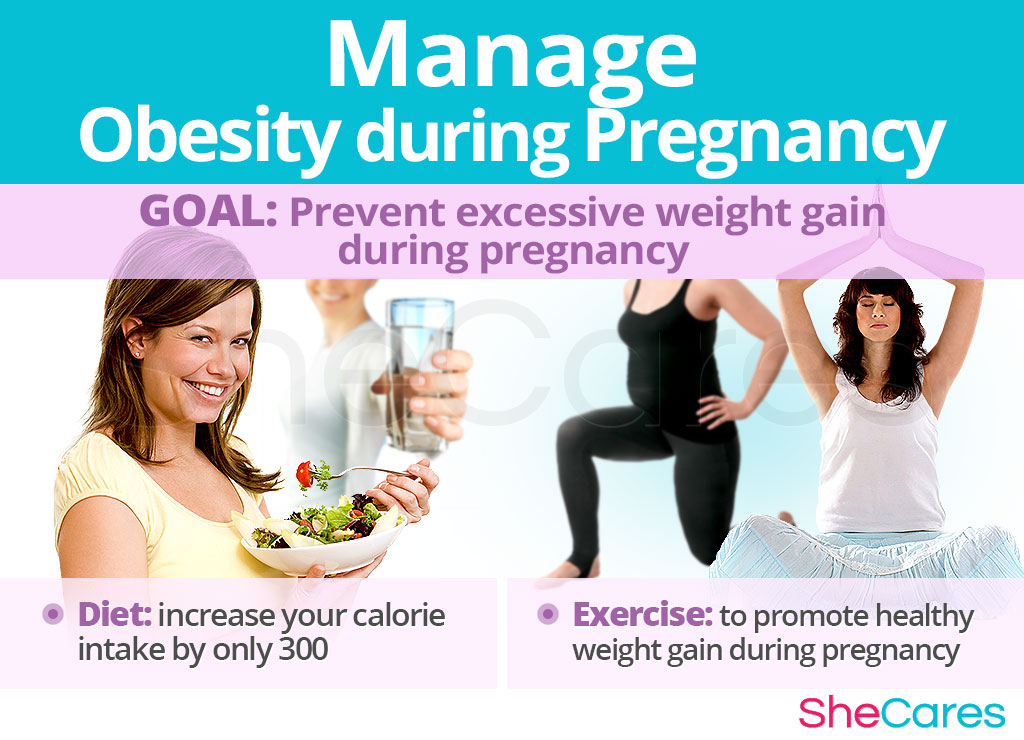 Manage obesity during pregnancy