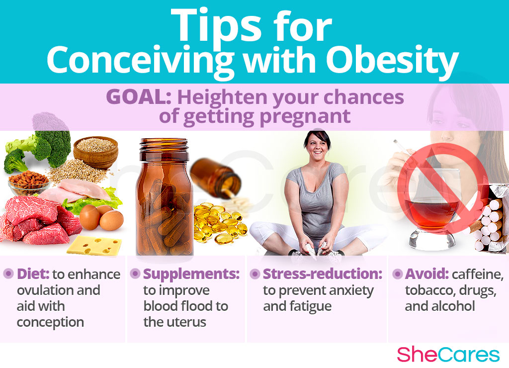 Tips for conceiving with obesity