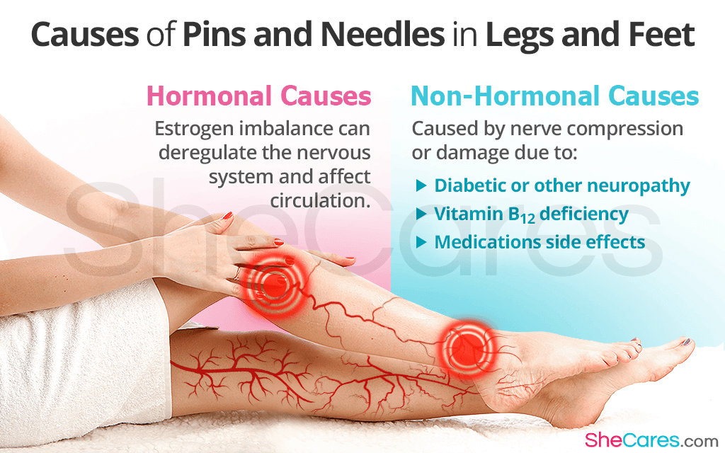 Hormonal Influence on Pin and Needles