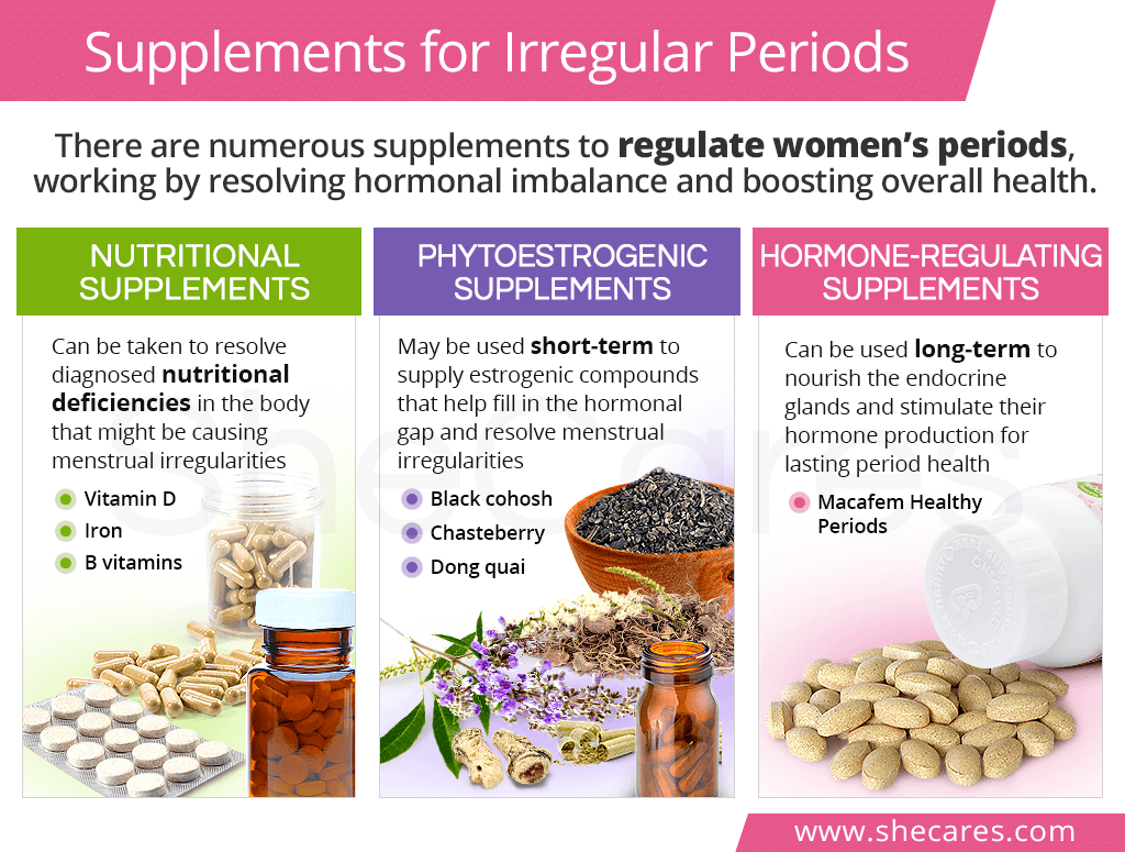 Supplements for Irregular Periods