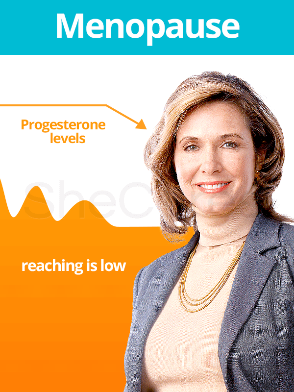 Fluctuations of progesterone during menopause