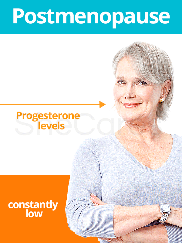 Fluctuations of progesterone during postmenopause
