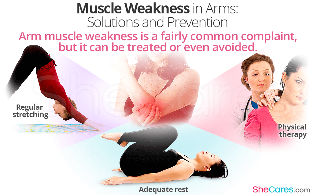 Arm muscle weakness is a fairly common complaint, but it can be treated or even avoided.