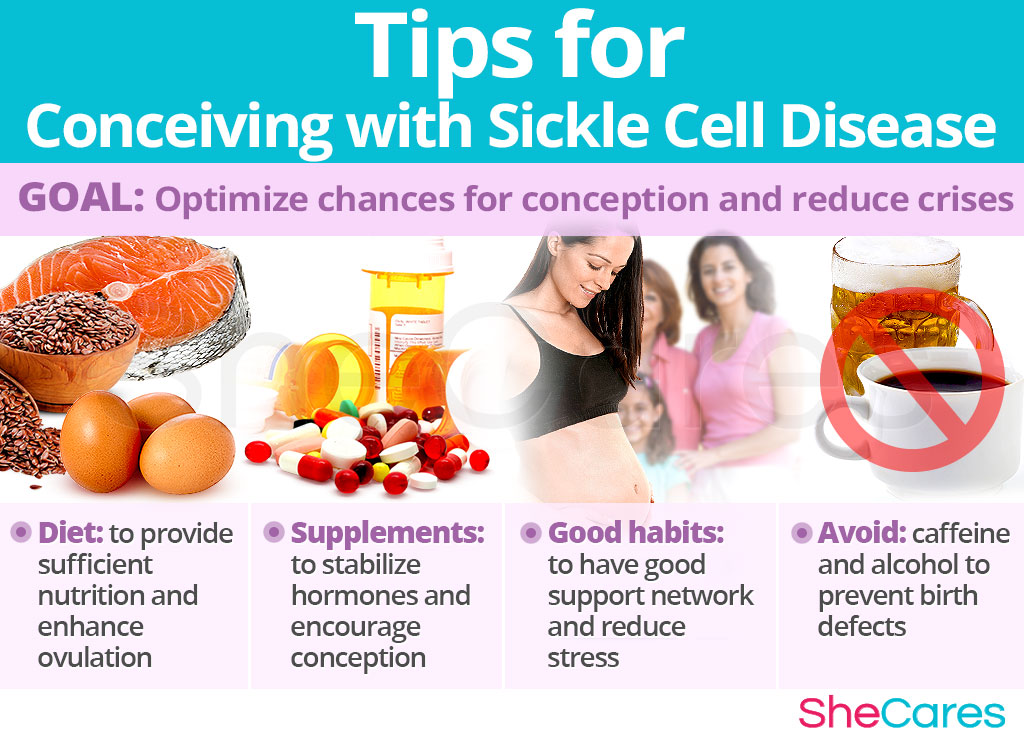 Tips for Conceiving with Sickle Cell Disease