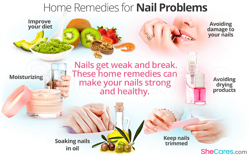 Home Remedies for Nail Problems
