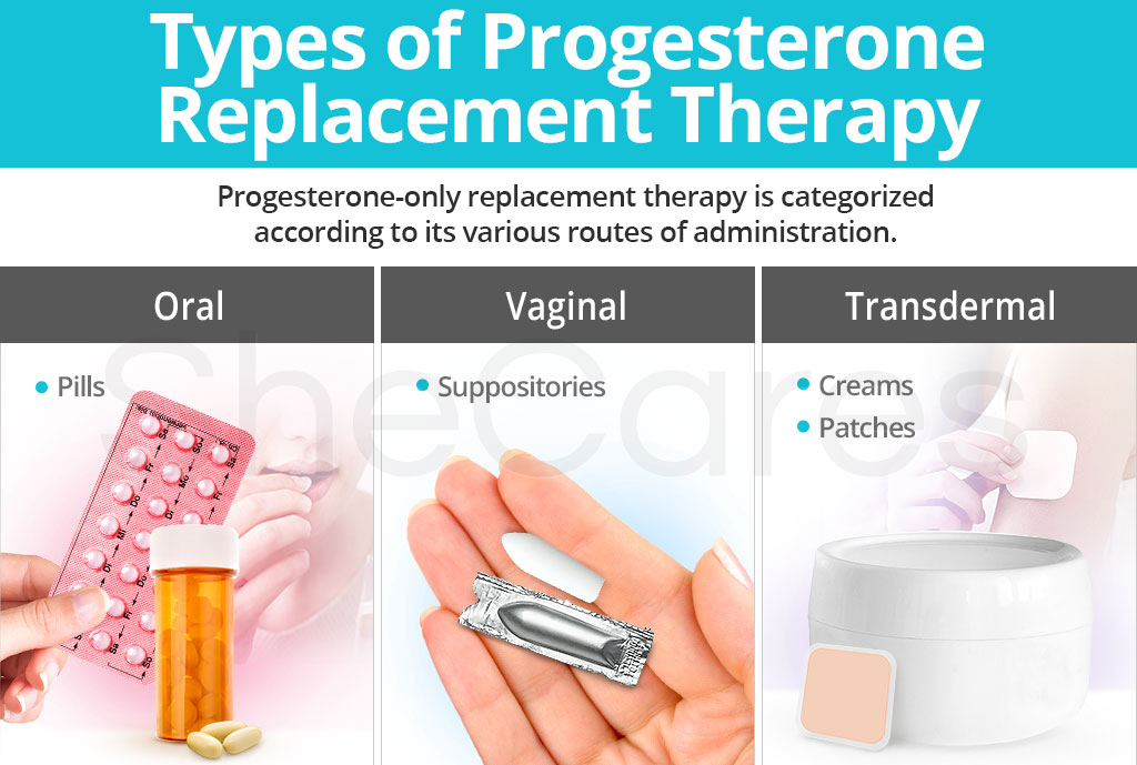 Types of Progesterone Replacement Therapy