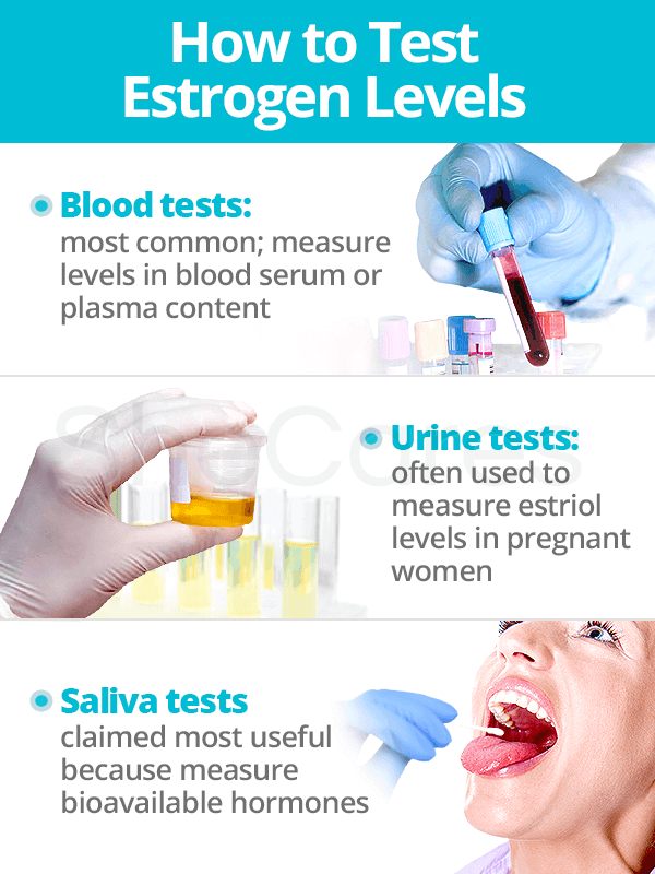 How to test estrogen levels