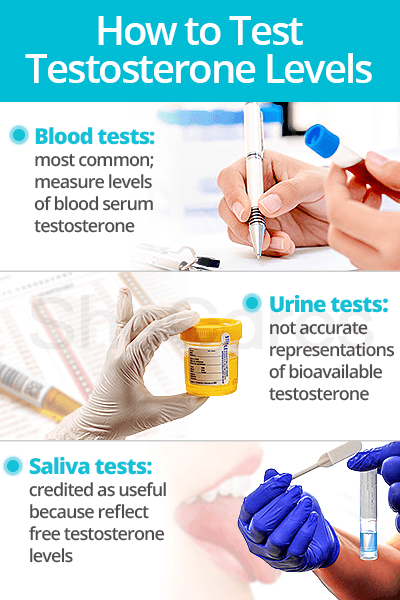 How to test testosterone levels