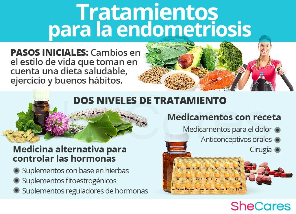 Tratamientos para la endometriosis
