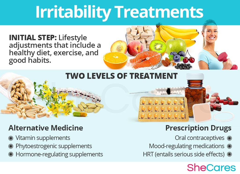 Irritability Treatments