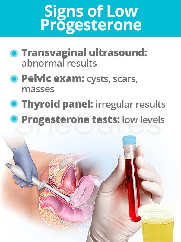 Signs of Low Progesterone Levels