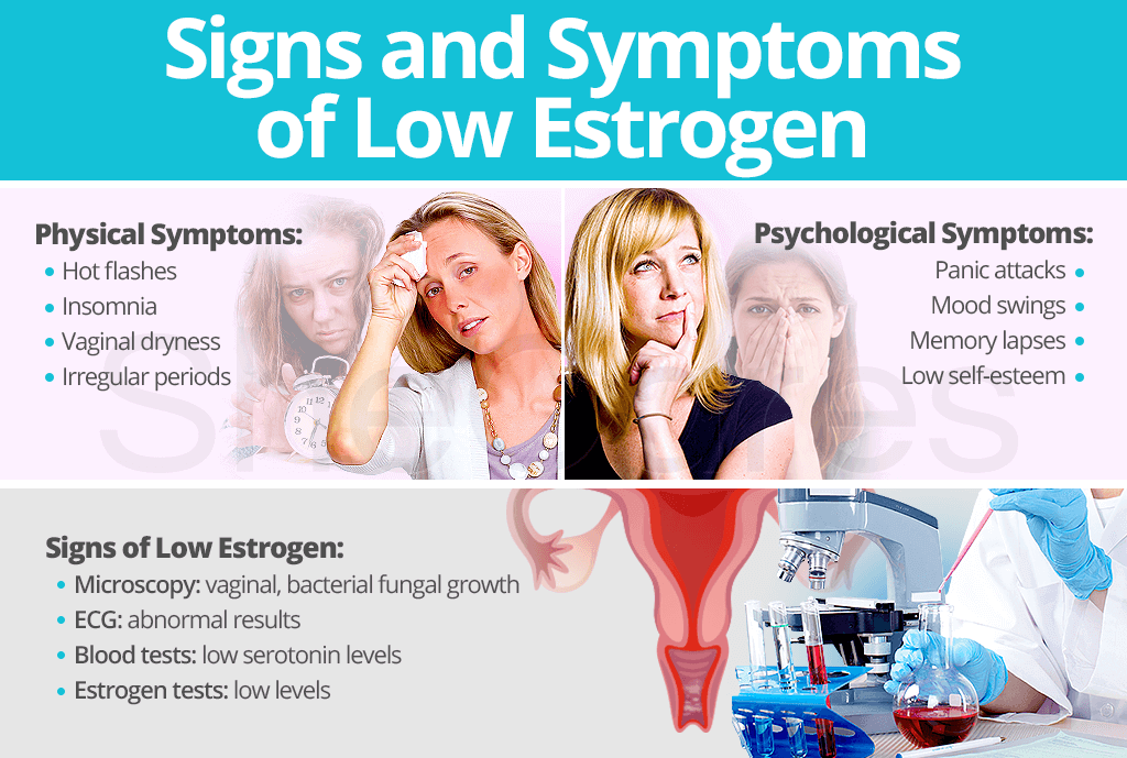 Signs and Symptoms of Low Estrogen