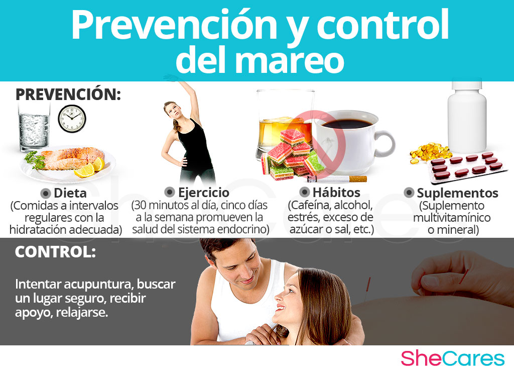 Prevención y control del mareo