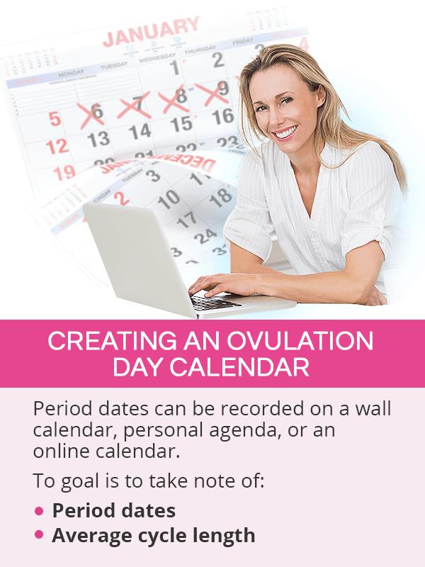 Ovulation Day Calendar