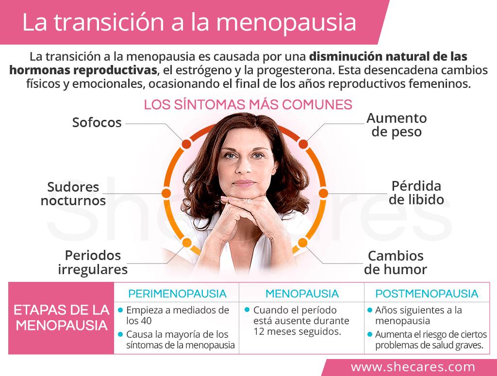 La transición a la menopausia