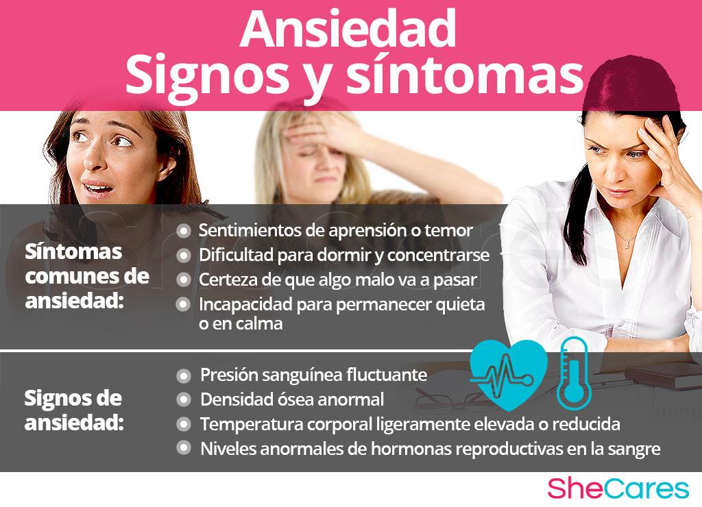 Ansiedad - Signos y síntomas