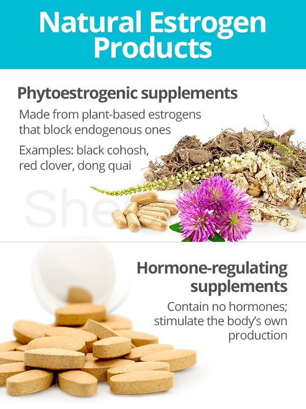 Natural Estrogen Products