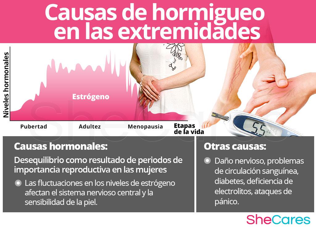 Causes del Hormigueo en las extremidades
