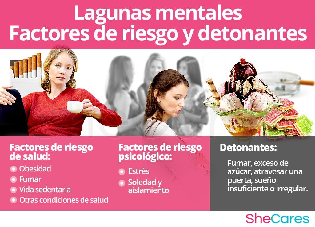 Lagunas mentales - Factores de riesgo y detonantes