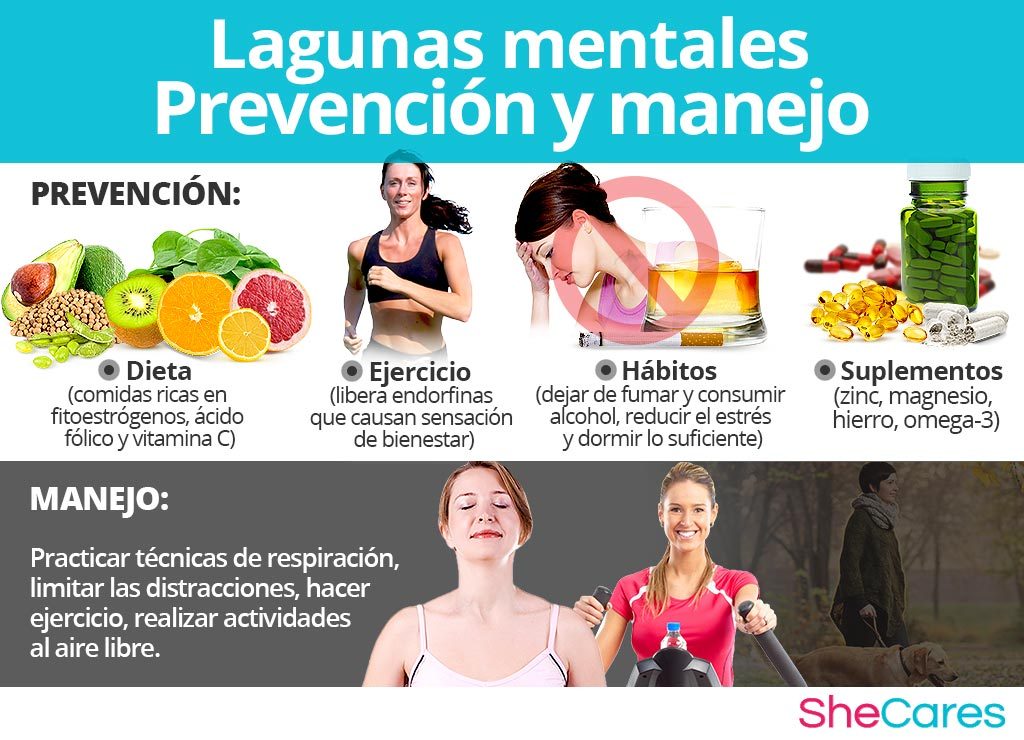 Lagunas mentales - Prevención y manejo