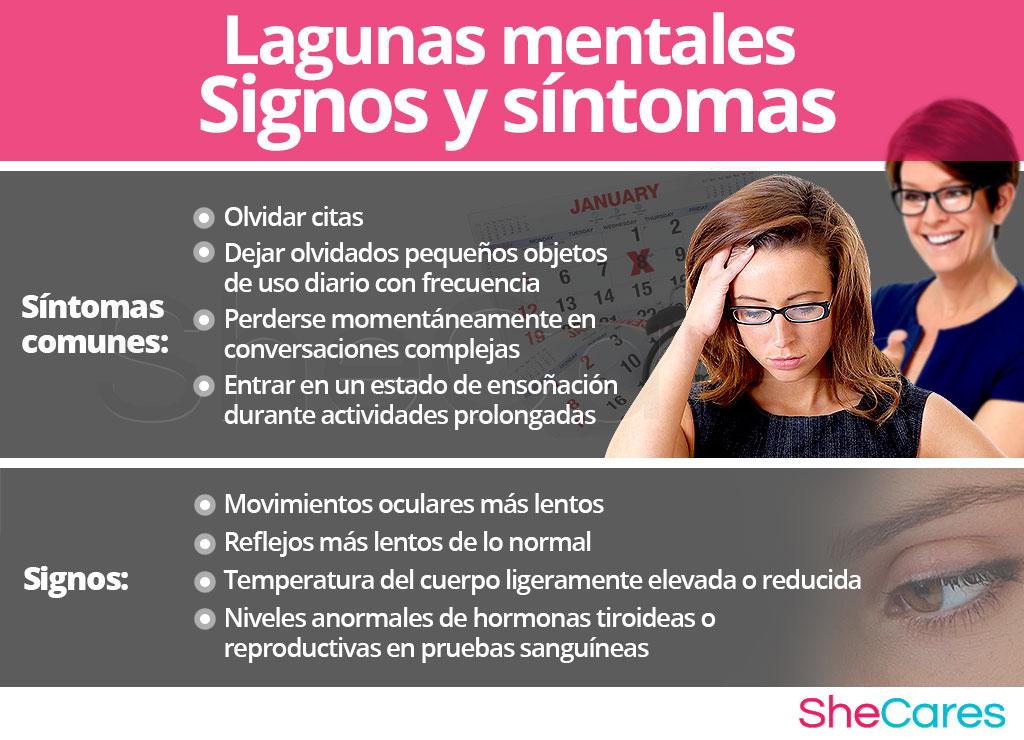 Lagunas mentales - Signos y síntomas