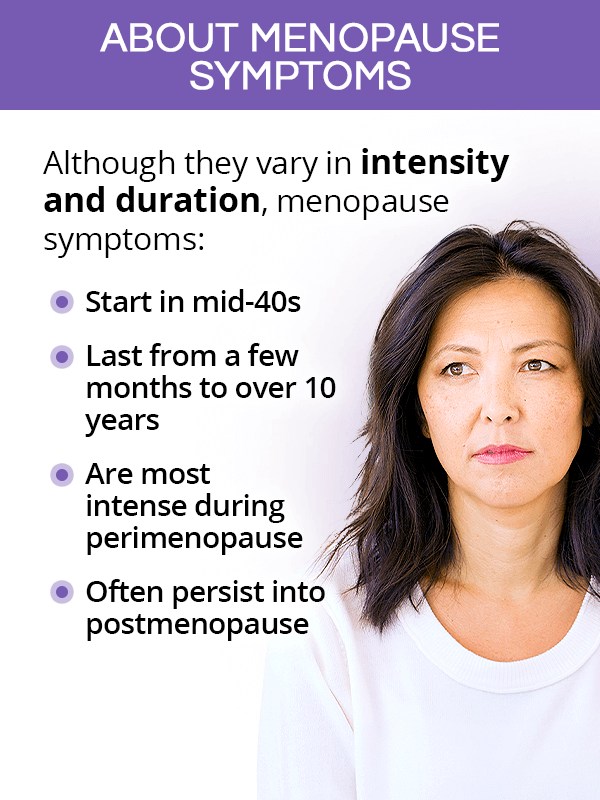 About menopause symptoms
