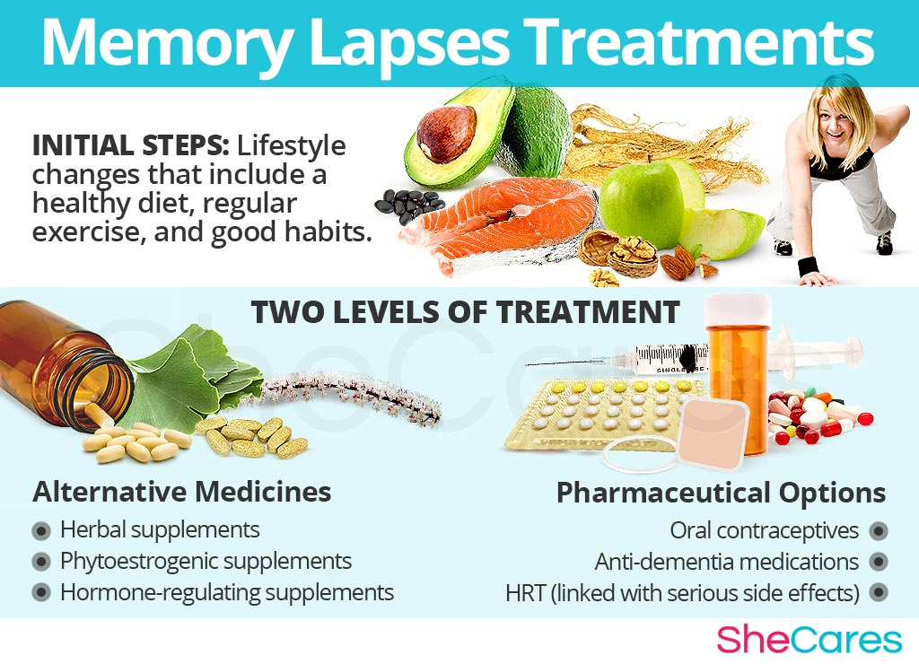 Memory Lapses Treatments