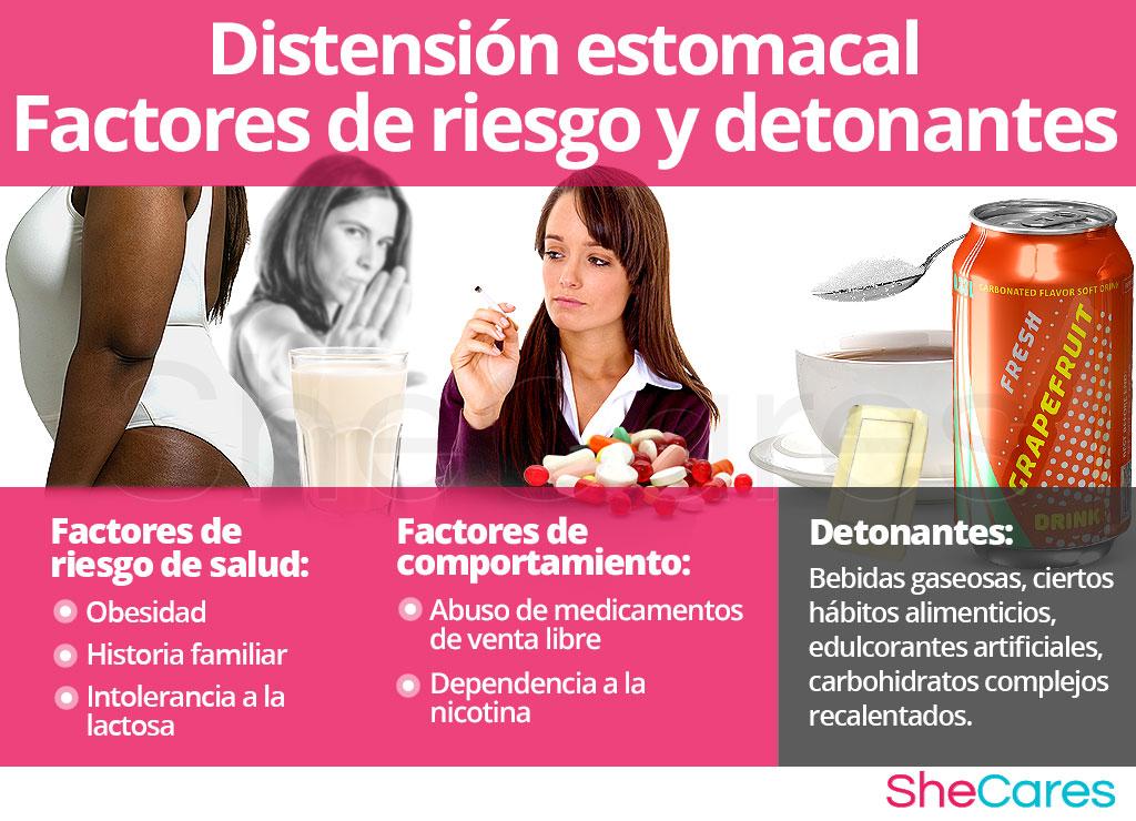 Distensión estomacal - Factores de riesgo y detonantes