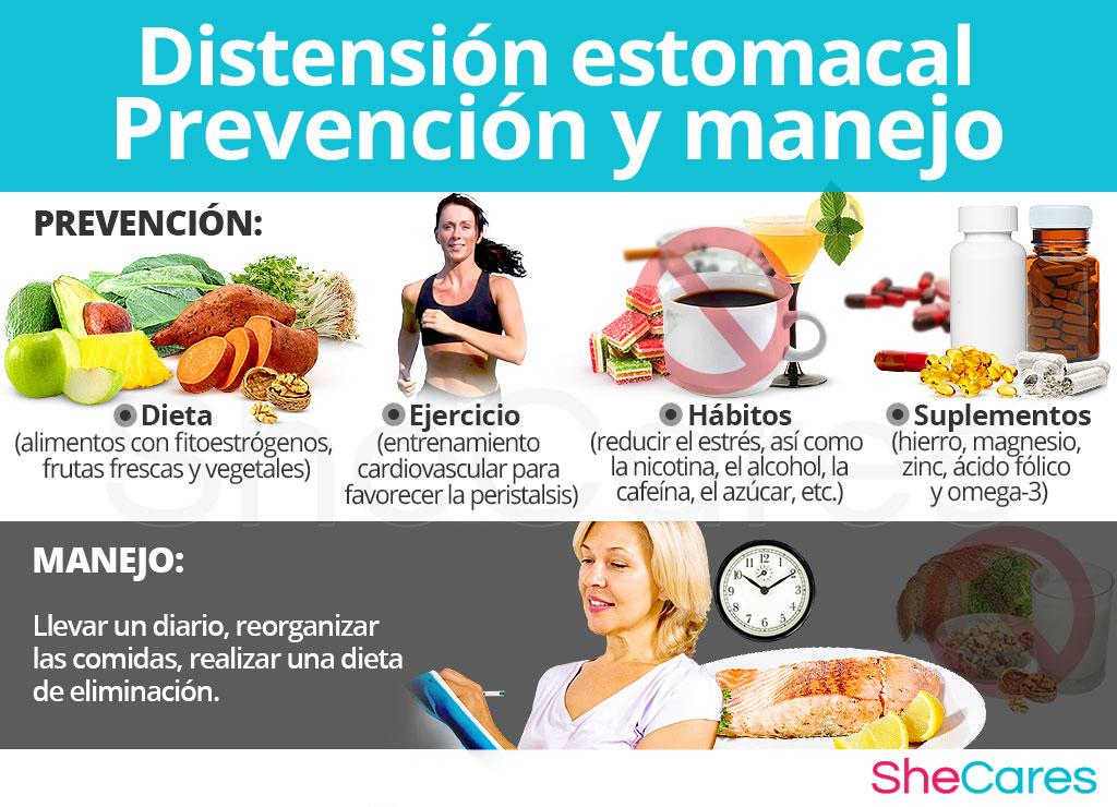 Distensión estomacal - Prevención y manejo