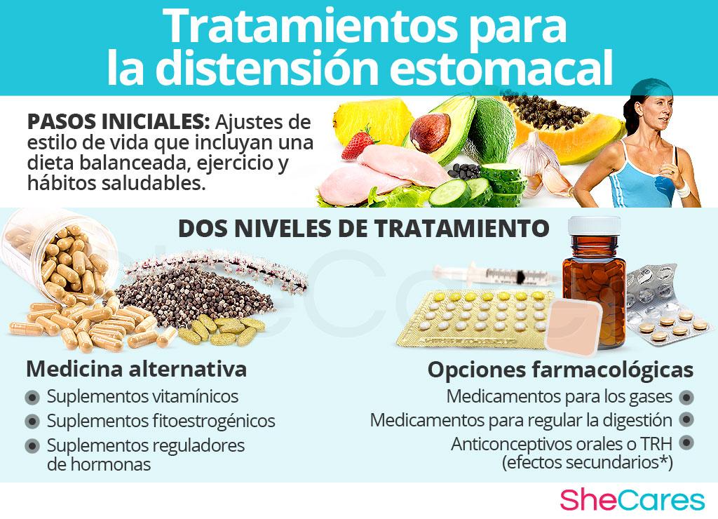 Tratamientos para la distensión estomacal o gases