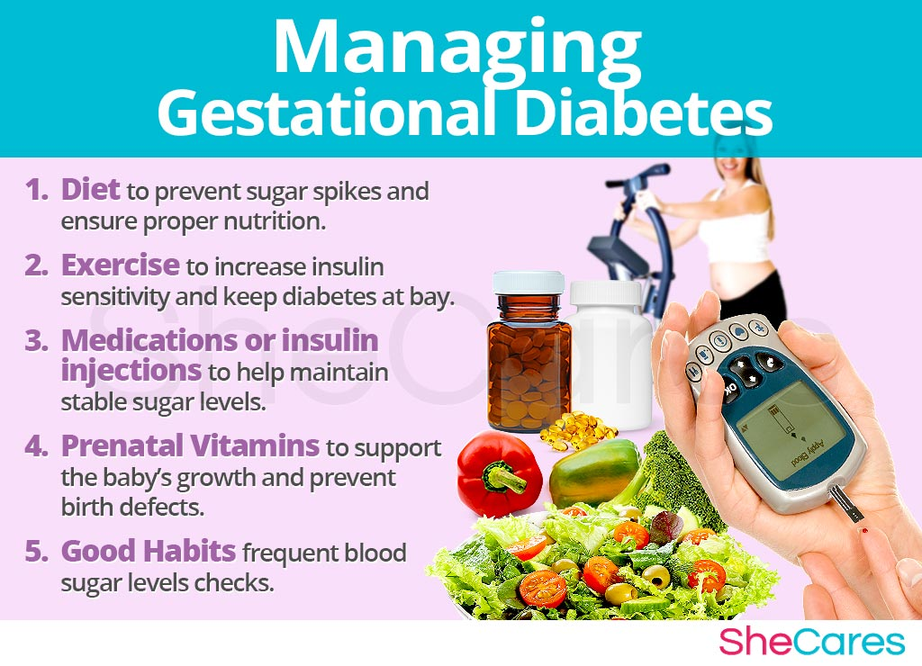 Managing Gestational Diabetes