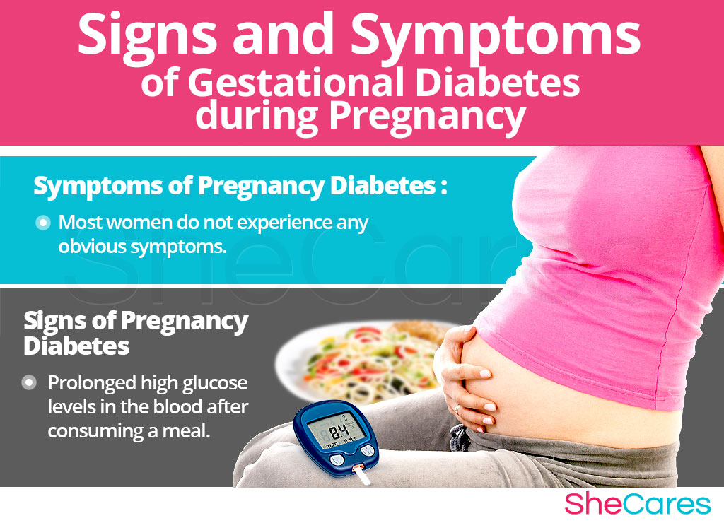Signs and Symptoms of Gestational Diabetes