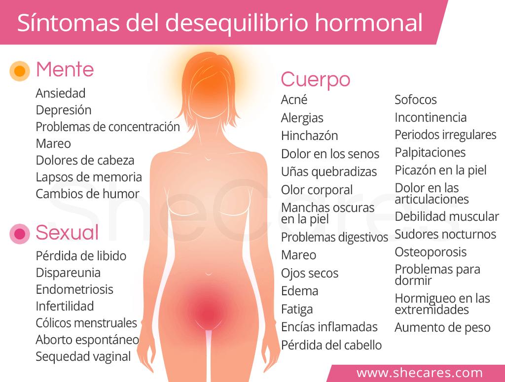 Síntomas del desequilibrio hormonal