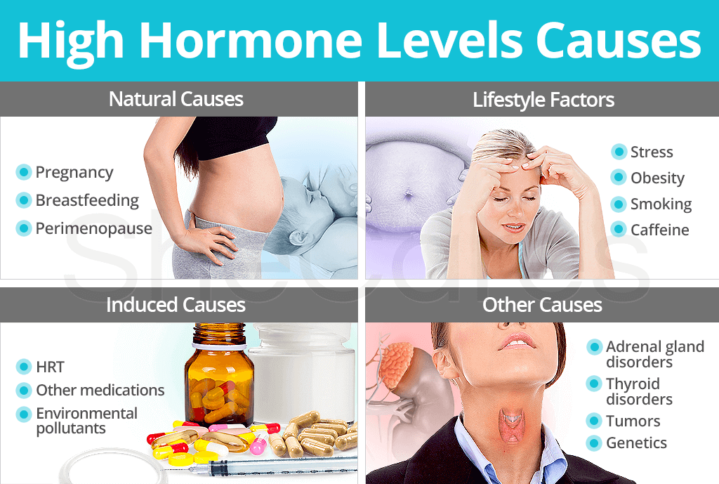 High Hormone Levels Causes