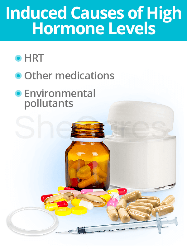 Induced causes of high hormone levels