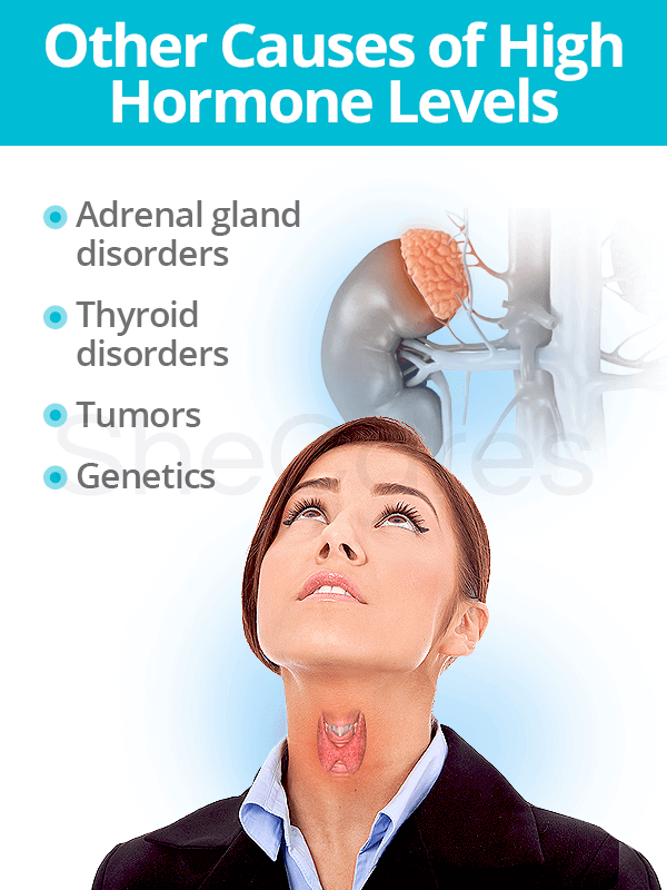 Other causes of high hormone levels