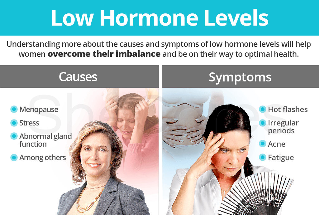 Low Hormone Levels