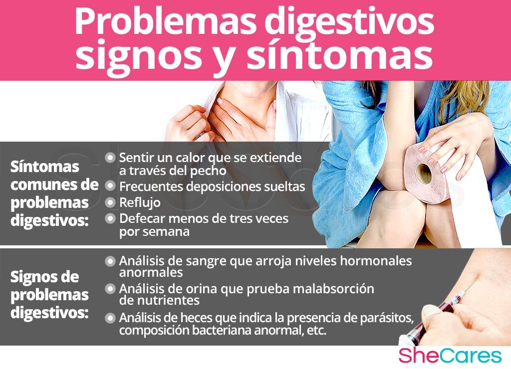 Signos y síntomas de los problemas digestivos