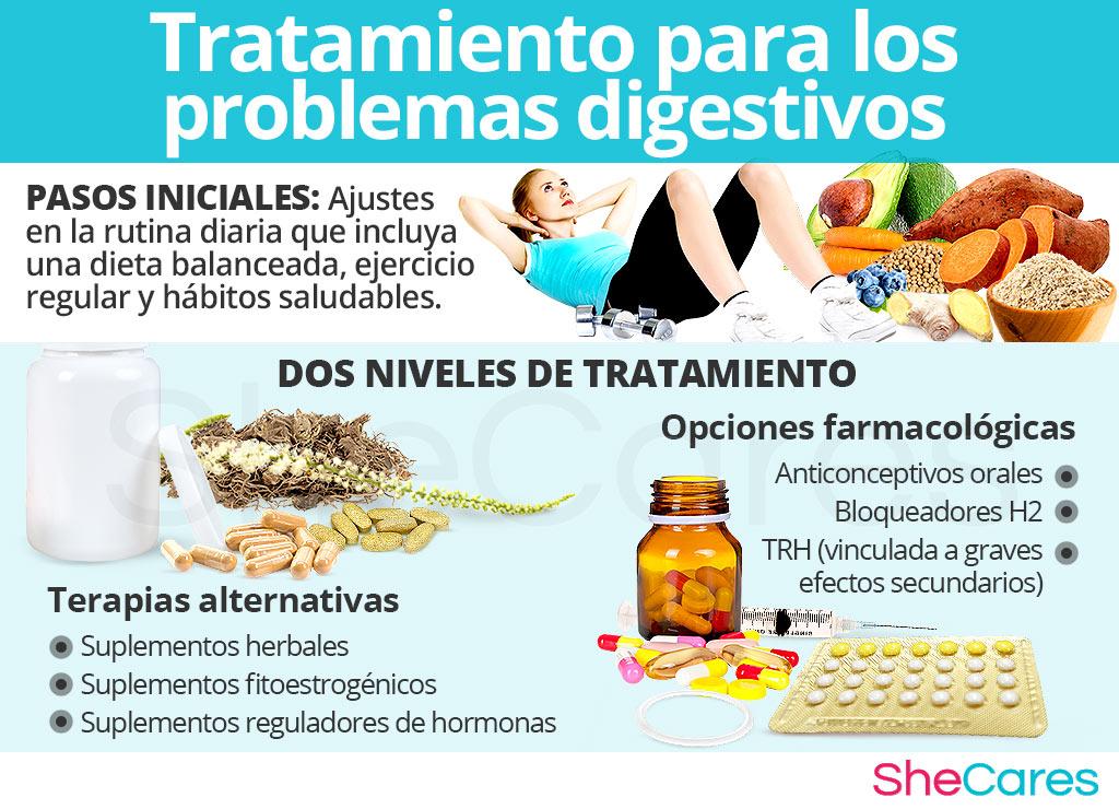 Tratamiento para los problemas digestivos