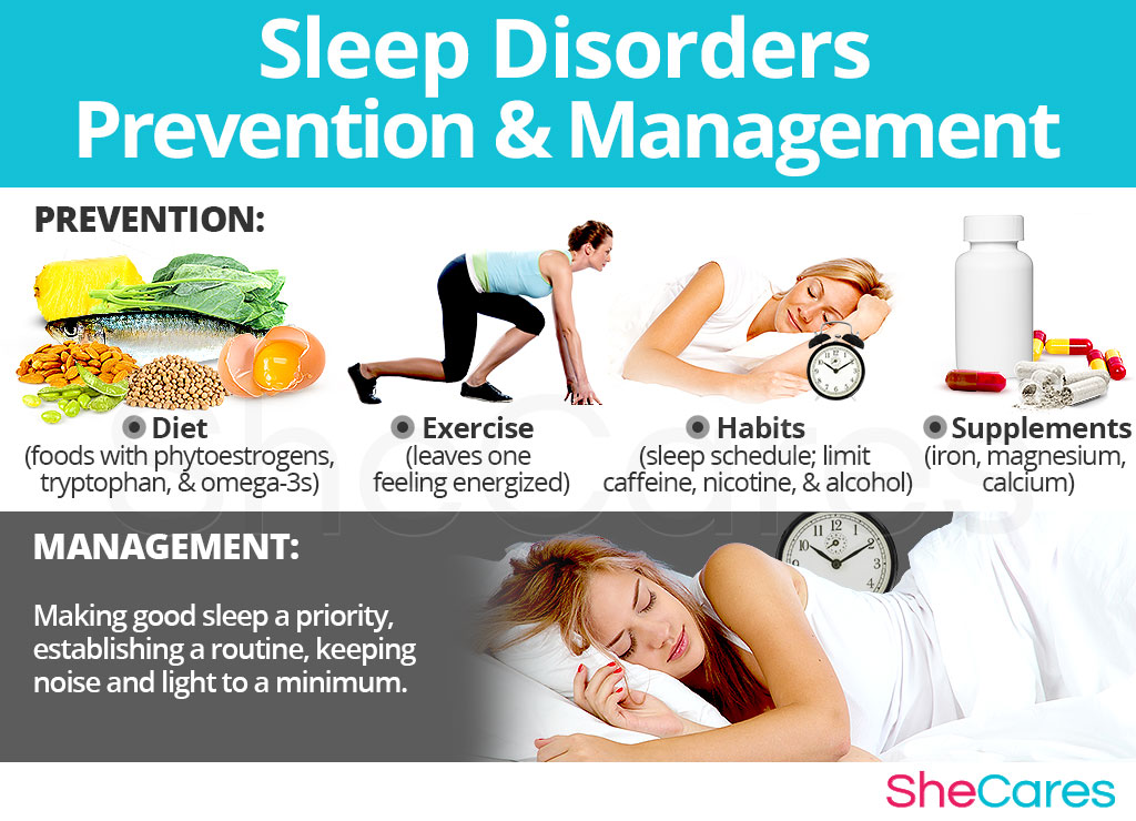 Sleep Disorders - Prevention and Management