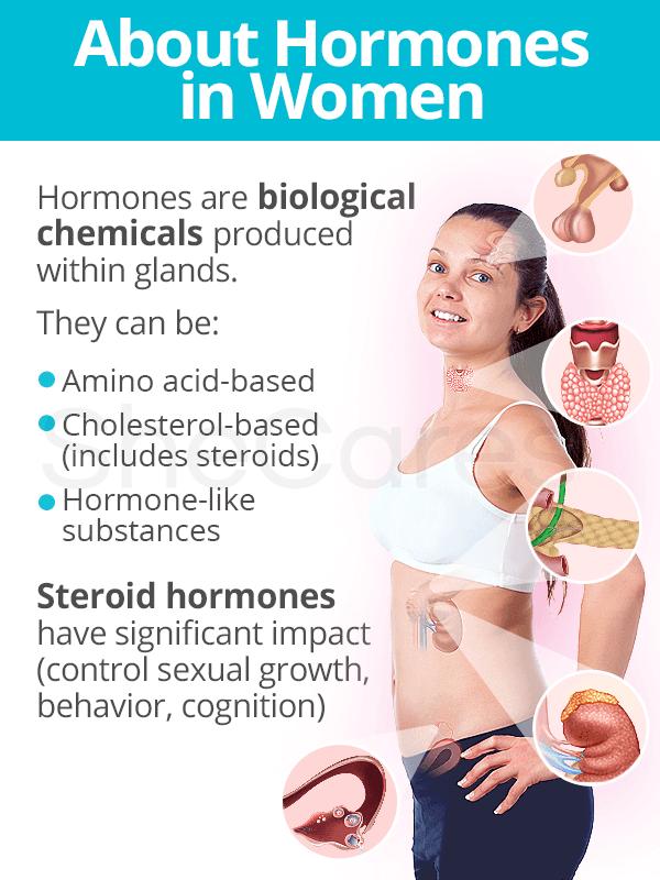 About hormones in women