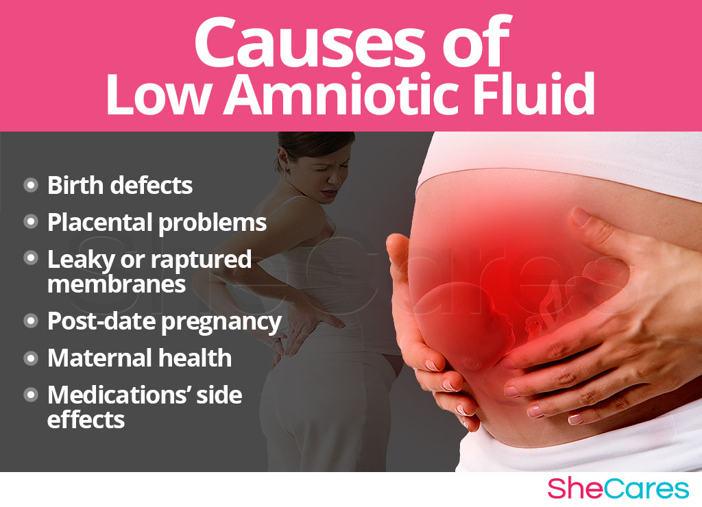Causes of Low Amniotic Fluid