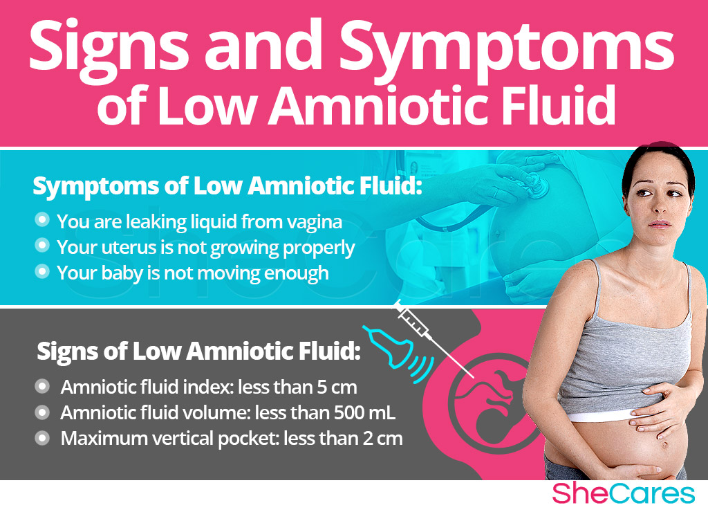 Signs and Symptoms of Low Amniotic Fluid